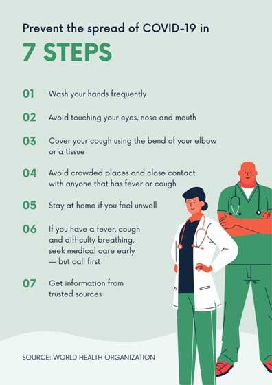 Coronavirus-Precautions